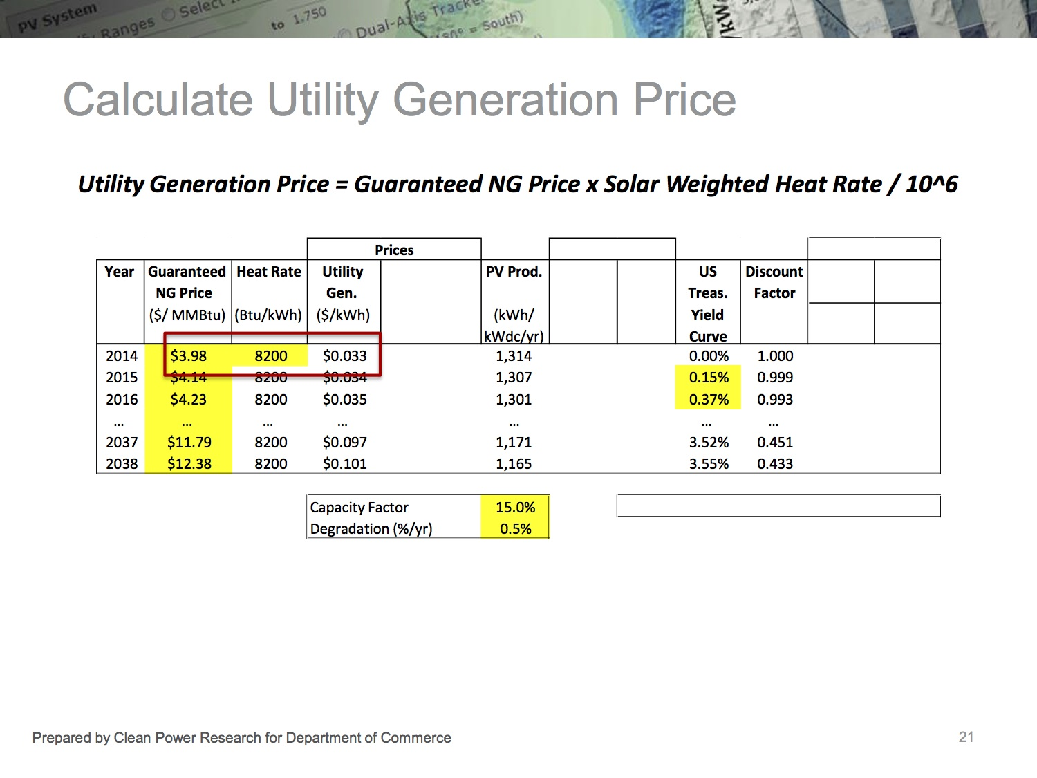 4 CPR-Fuel-Value cost of generation