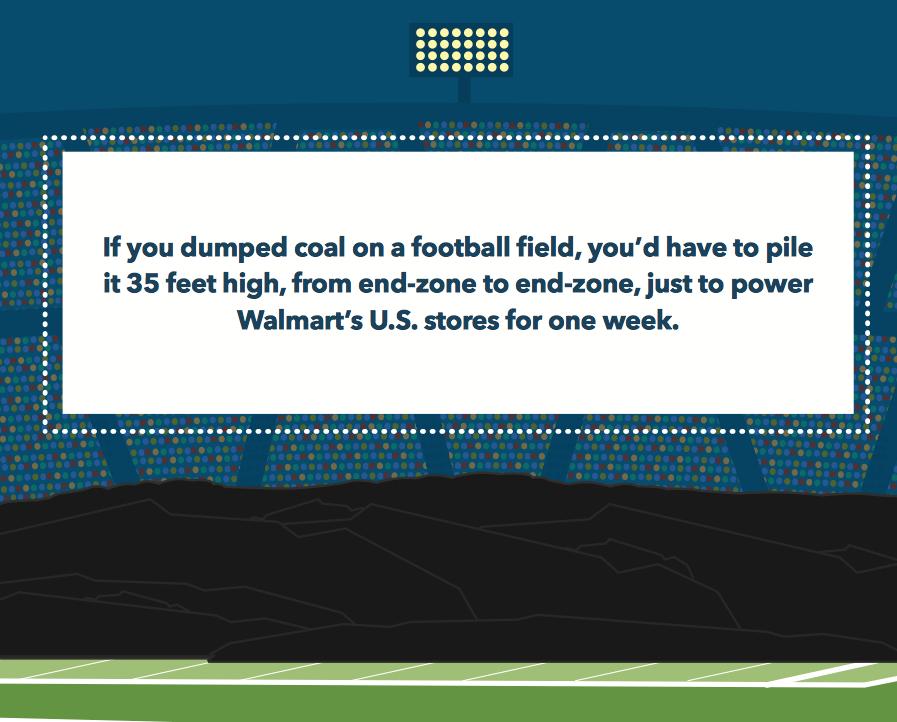 Illustration: Walmart's Coal Consumption