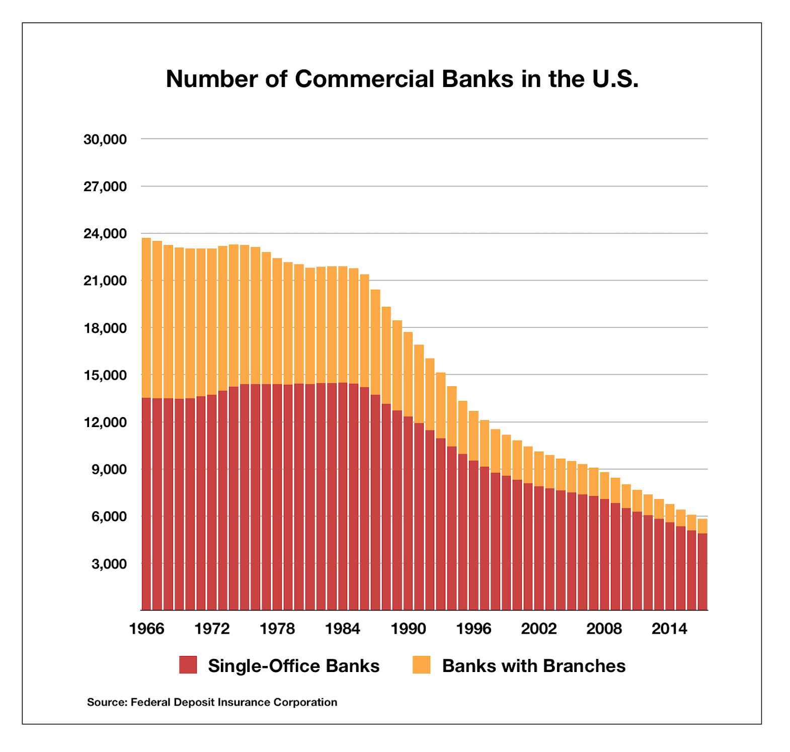 largest independent investment banks in us