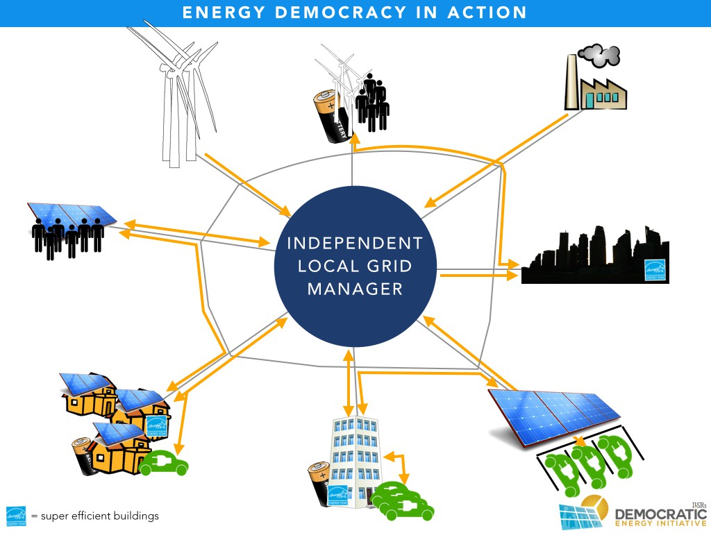 beyond utility 2.0 to energy democracy graphics ILSR.024