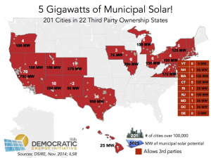5 gigs municipal solar