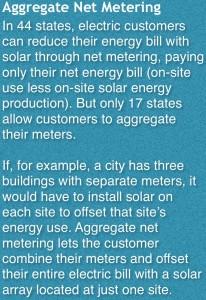 Aggregate Net Metering ILSR RR