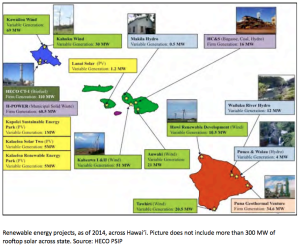 hawaii large renewable energy projects
