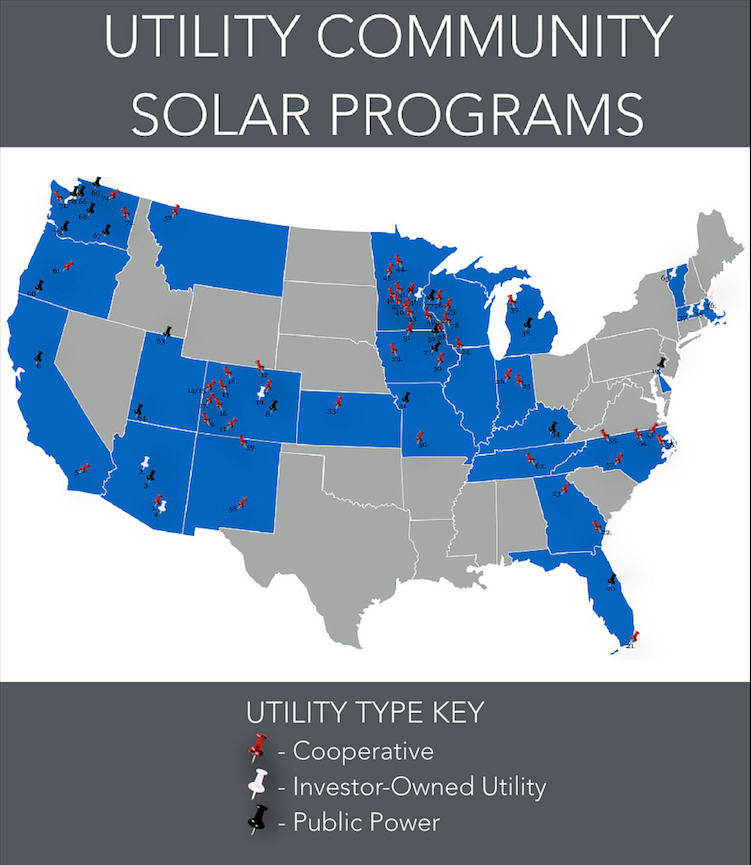 Utility Community Solar Programs