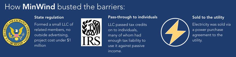 MinWind busting barriers