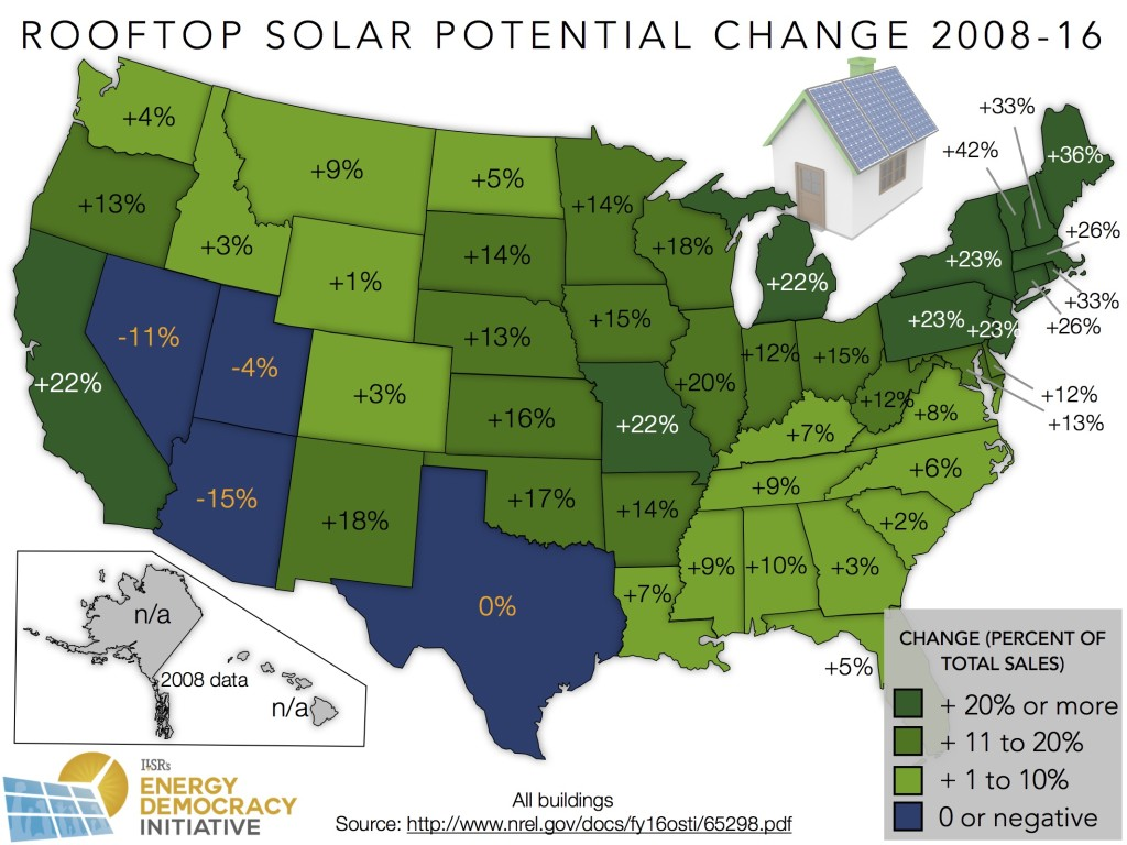 rooftop solar potential usa by state ilsr change 2008-16