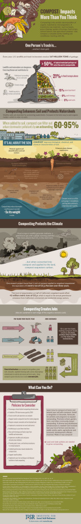 Compost Infographic_FULL
