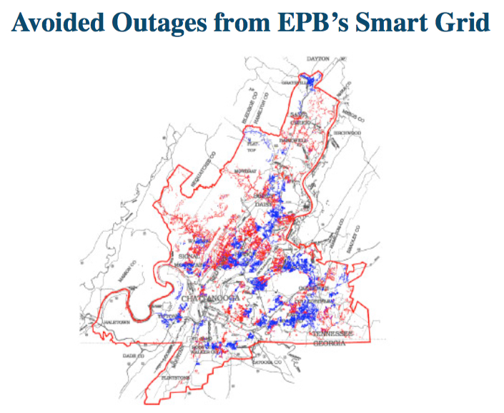 Avoided Outages from EPB