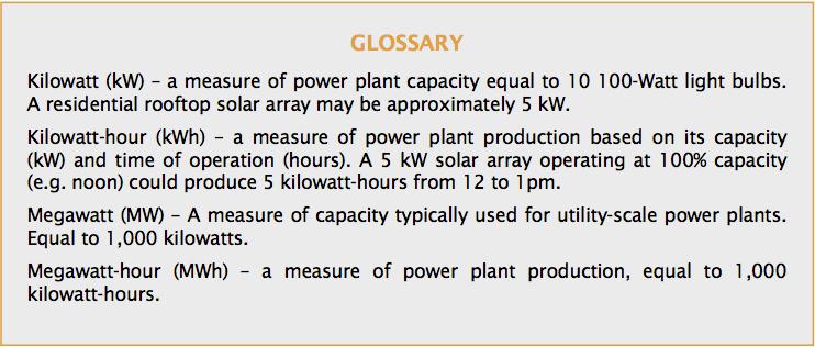 CPP Glossary