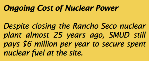 Ongoing Cost of Nuclear Power