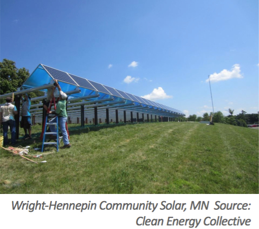 Wright-Hennepin Community Solar