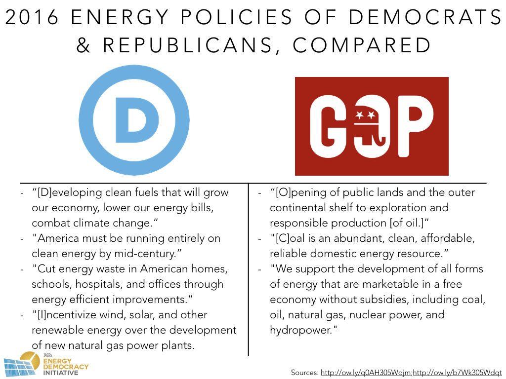 dems-vs-gop-2016-energy-policies-001