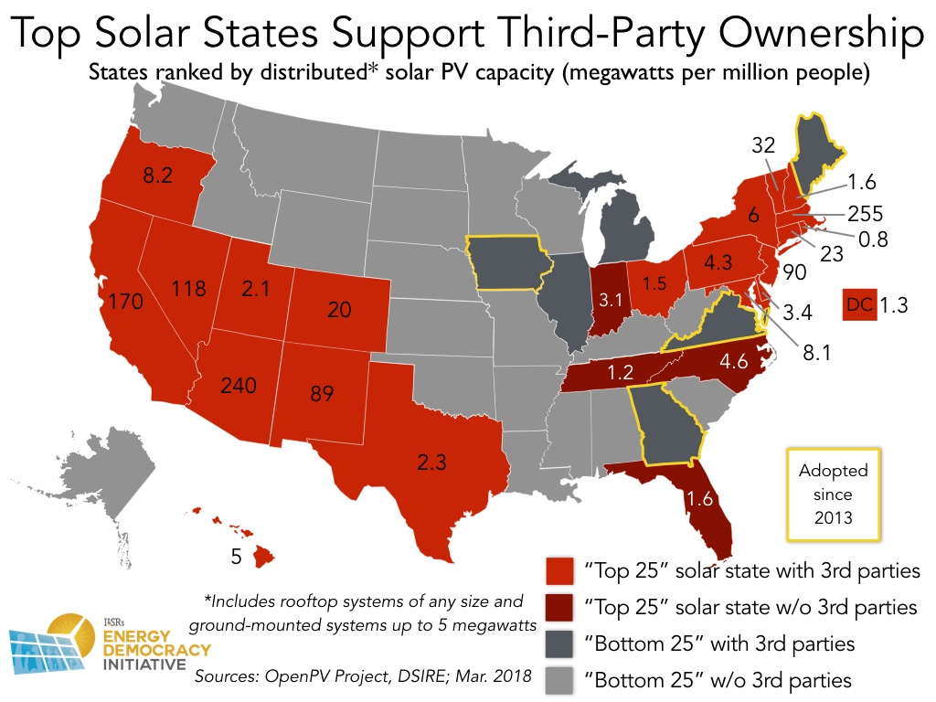 top solar states 3rd party update